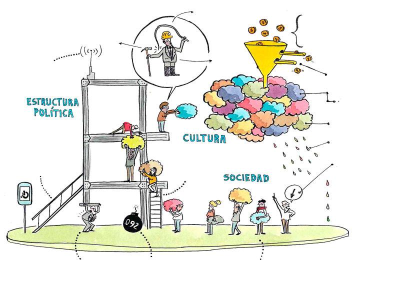 El ecosistema de la gestión cultural. Crédito: Andrés Echeverri. atomocartun.com