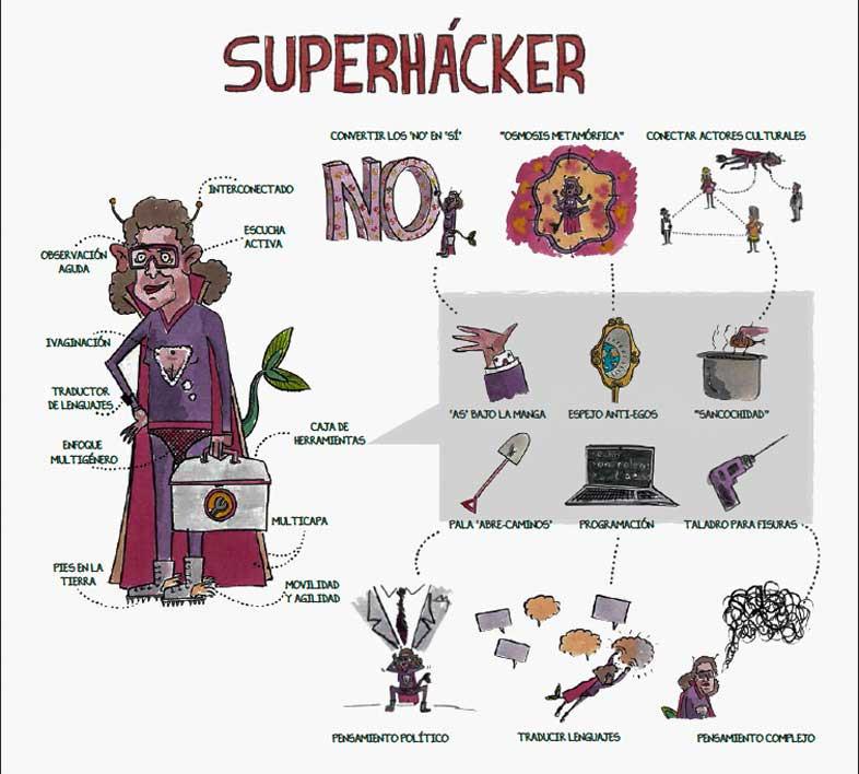 Los superhéroes de la cultura.