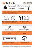 Kenya Drone Regulations.