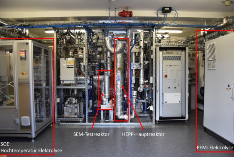 Details zur Power-to-Methane-Technologie-Anlage in Rapperswil. Quelle: OST