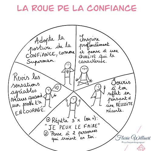 La roue de la Confiance