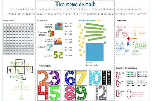 Set de table - notions de math