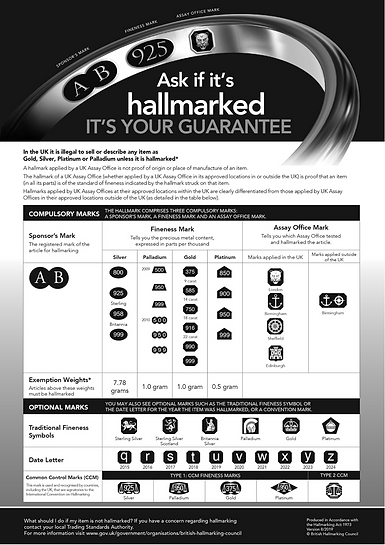 Hallmarking dealers notice png version (