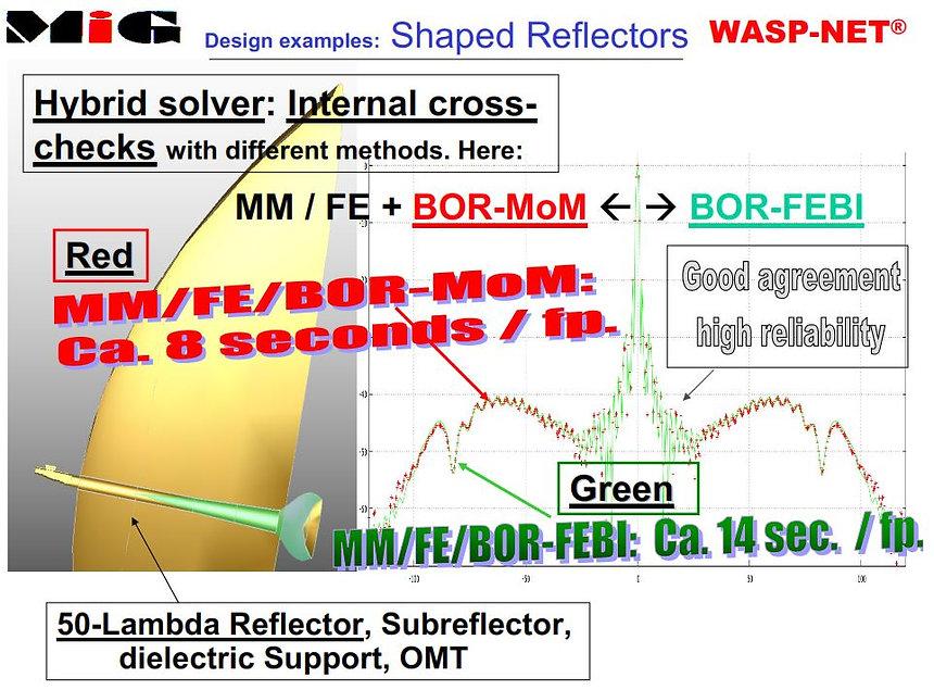 shaped_reflector3.JPG