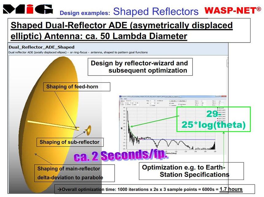 shaped_reflector1.JPG