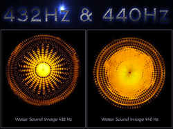 Frequencies & Matter