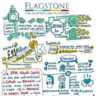 Flagstone - Financial Services