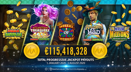 Seven millionaires in seven months on Microgaming's progressive jackpot network