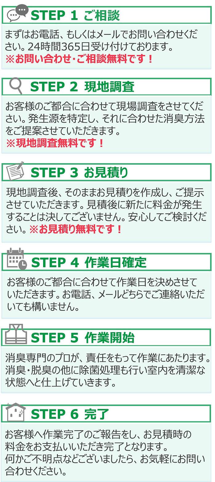 ご依頼の流れモバイル.jpg