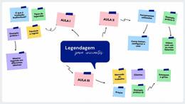 Programa do módulo de legendagem