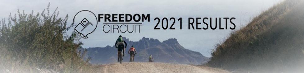 2021%20results_edited.jpg