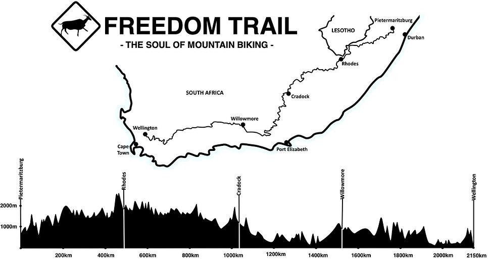 FREEDOM TRAIL.jpg