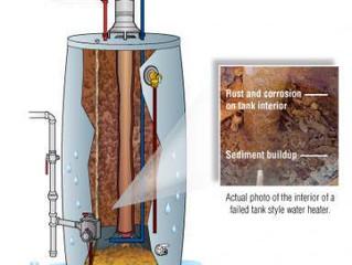 Water Heater Maintenence