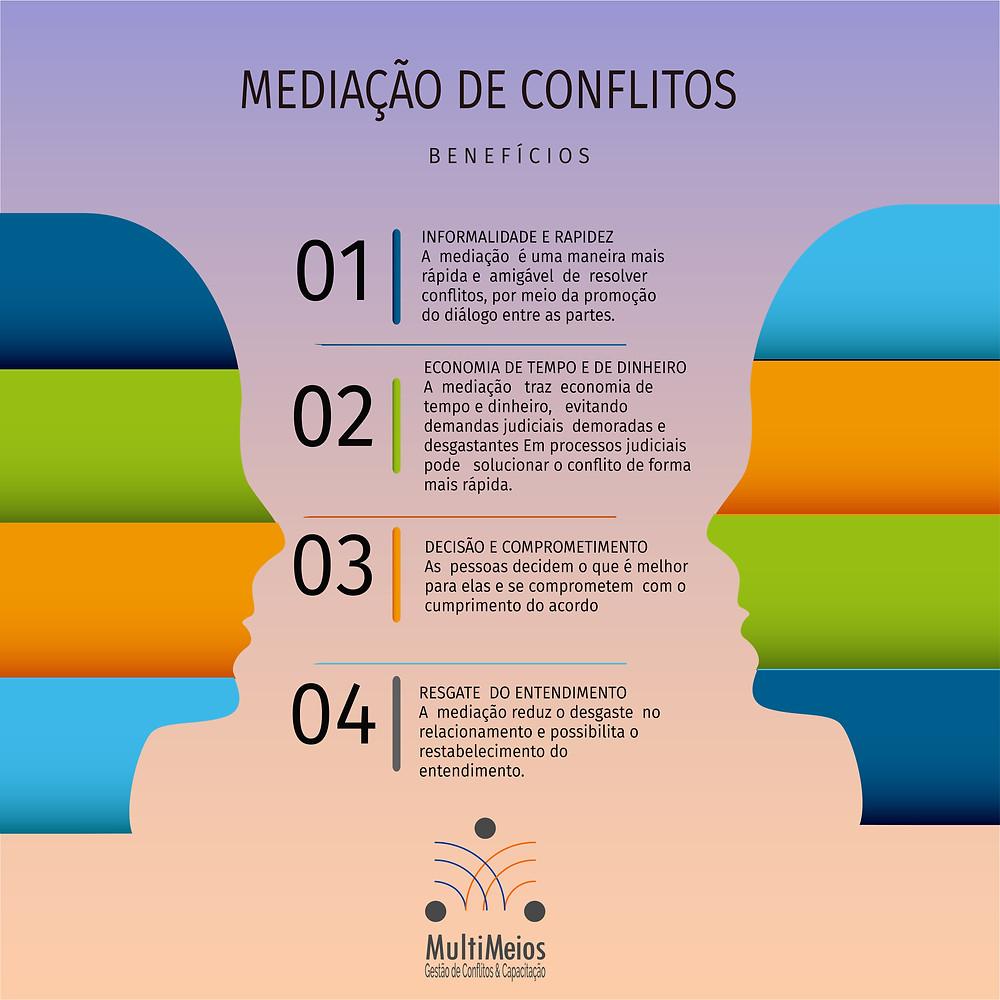 beneficios da mediação de conflitos