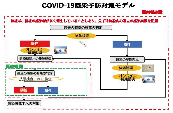 対策モデル.png