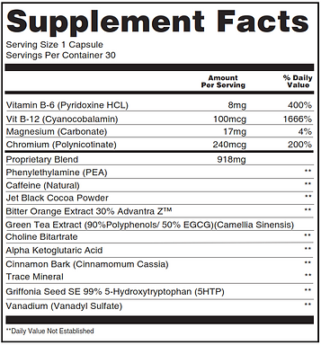 N R G Supplement Facts - LCT FUNDRAISER