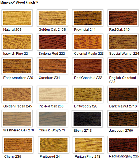 Minwax Stain Color Chart