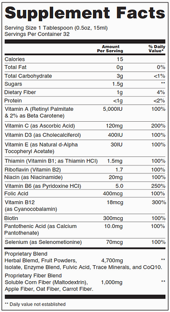 Supplement Facts for NutraBurst - LCT FUNDRAISER