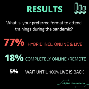 RESULTS FROM OUR SURVEY: What is your preferred format to attend trainings during the pandemic?