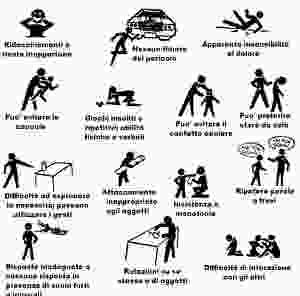 i segni della sindrome di Asperger
