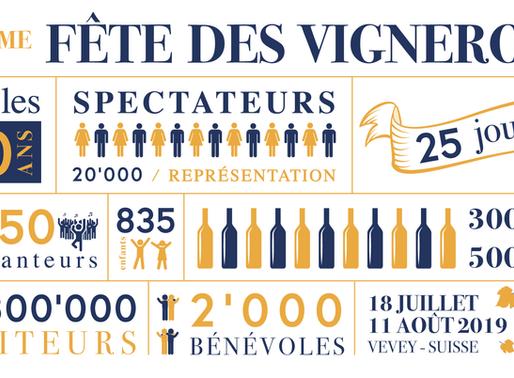 La fête des vignerons, un spectacle et des vins emblématiques :