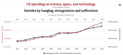Spurious_Correlations.PNG