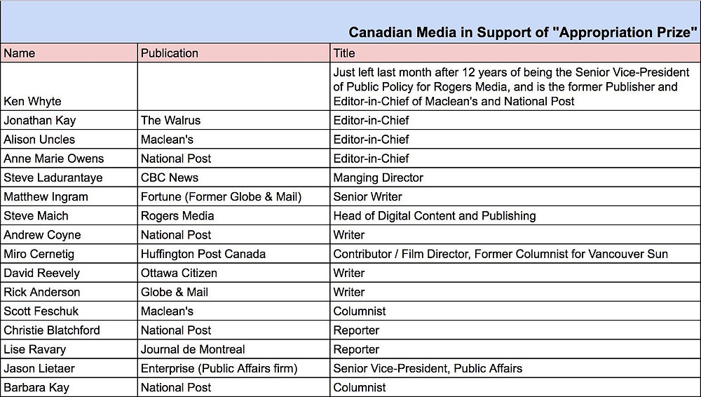 """The journalists who have expressed support for this """"cultural appropriation prize."""" Image via @tanyatagaq"""