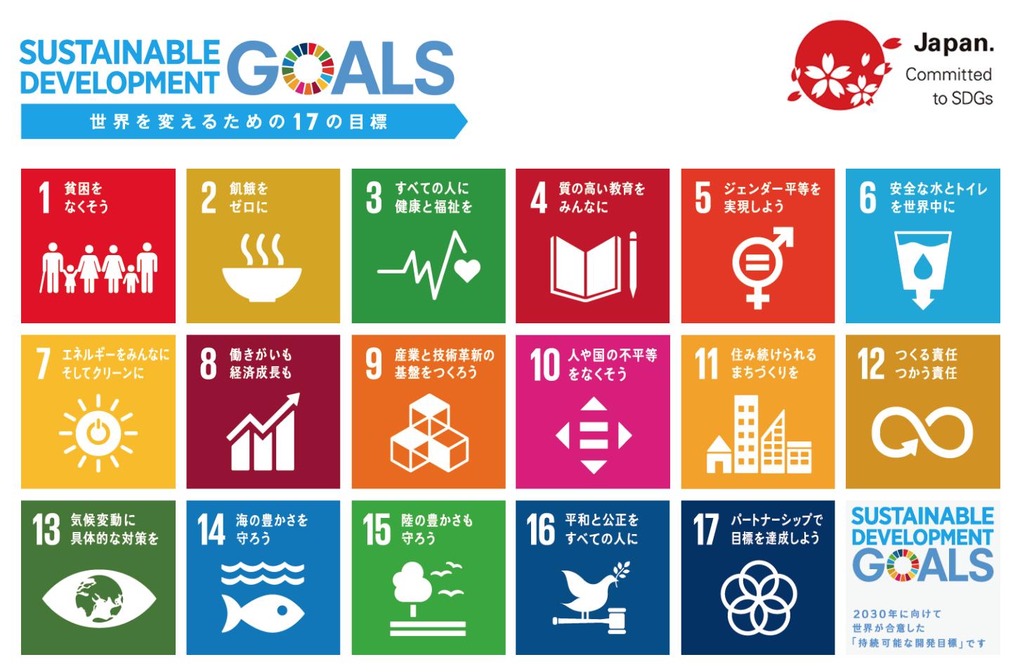 SDGs in 国連大学