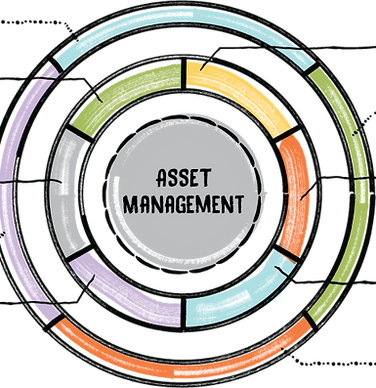 Asset Management.png