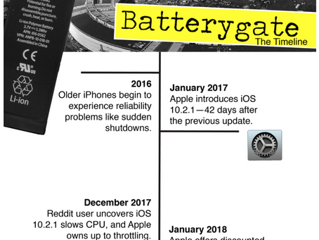 BatteryGate, Battery Throttling or Apple beeing Apple?