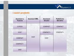 System lift 3 (Piccola)