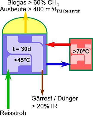 Schlaufenreaktor_nt.png