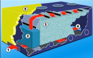 Gasreinigung1-1.png