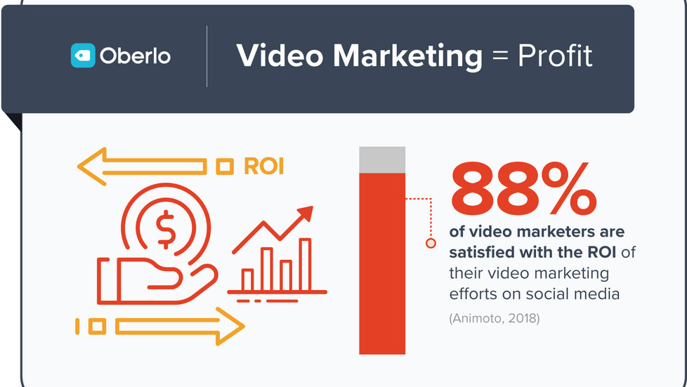 7 ways to re-build your video content