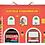 Thumbnail: Wind upandgo Playset - Fire Station