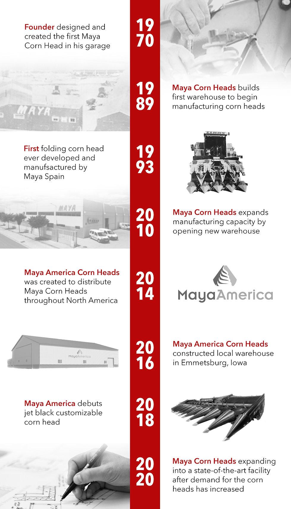 Maya-timeline2.jpg