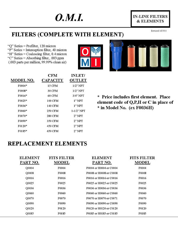O.M.I., In-Line Filters and Elements, Filters, Complete with Element, Replacemet Elements, F0004, F008, F0016, F0025, F0036, F0060, F0070, F0090, F0120, F0185, Q0004, Q0008, Q0016, Q0025, Q0036, Q0060, Q0070, Q0090, Q0120, Q0185