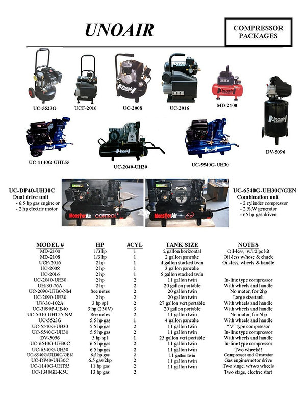 Unoair Air Compressor Packages UC-5523G UCF-2016 UC-2008 UC-2016 MD-2100 DV-5096 UC-1140G-UHT55 UC -2040-UH30 UC-5540G-UH30 UC-DP40-UH30C UC-6540G-UH30C/GEN