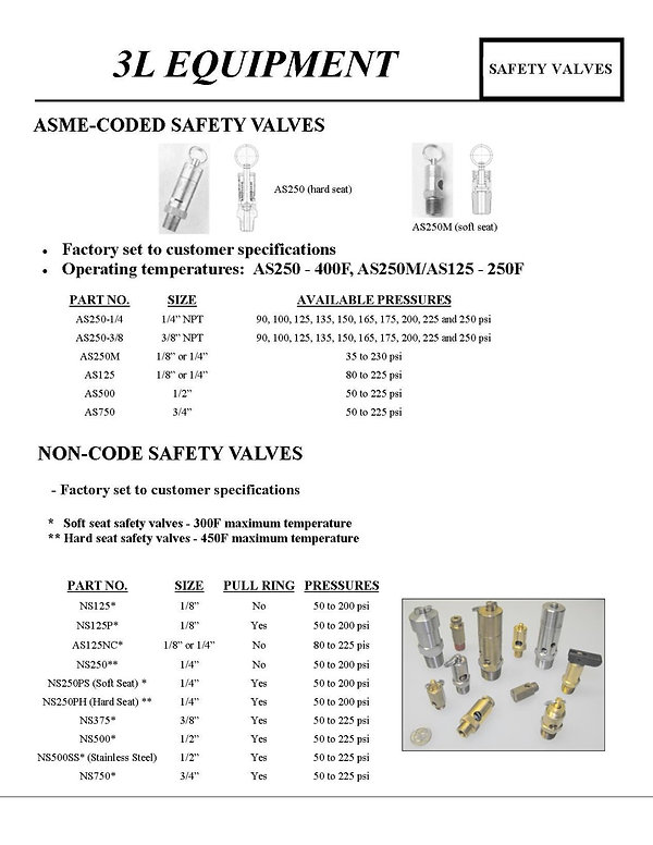 3L Equipment, Safety Valves, ASME-Coded Safety Valves, Non-Code Safety Valves, AS250-1/4, AS250-3/8, AS250M, AS125, AS500, AS750, NS125, NS125P, AS125NC, NS250, NS250PS, NS250PH, NS375, NS500, NS500SS, NS750