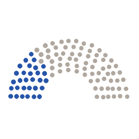 Delegate percent 1.png
