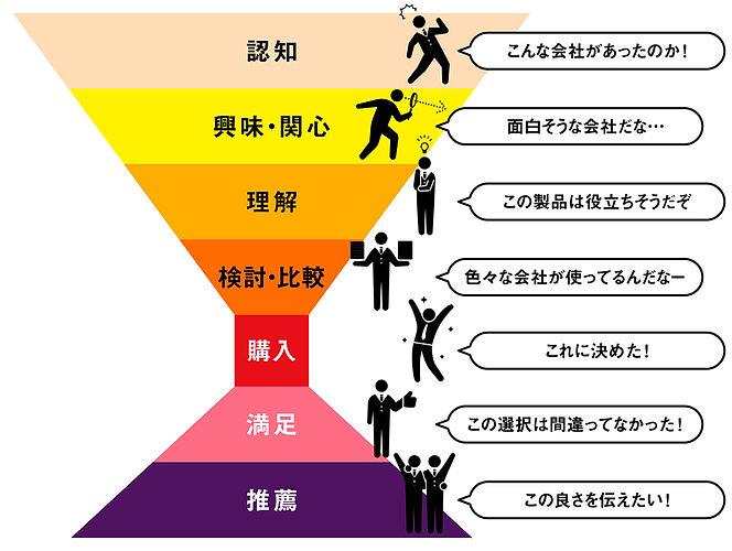 marketing_contents-analysis.jpg