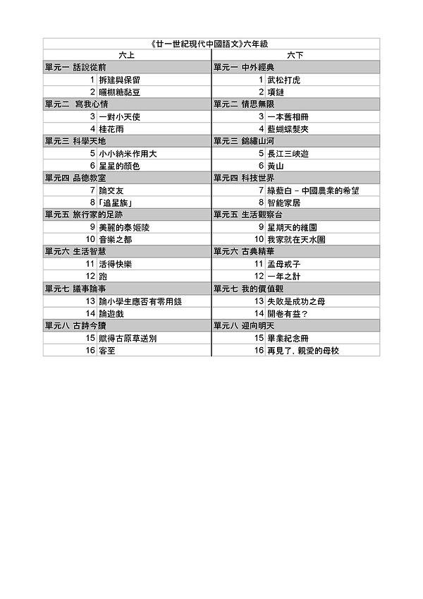 廿一世紀現代中國語文六年級目錄.jpg