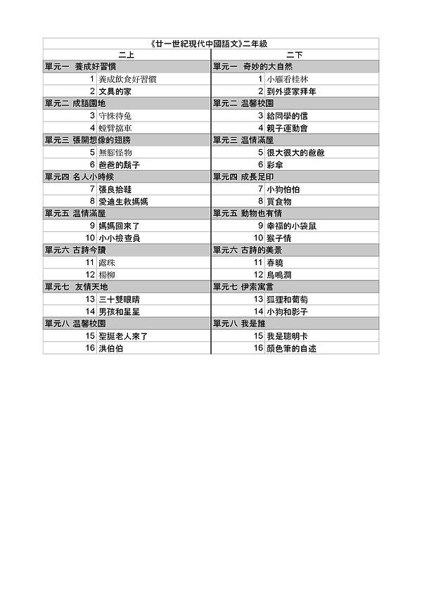 廿一世紀現代中國語文二年級目錄.jpg
