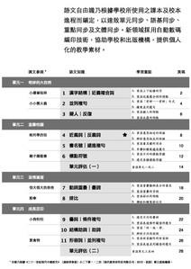 基礎練習高階_TOC_mers21_2b_1.jpg