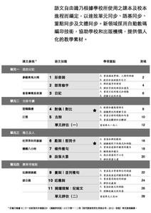 基礎練習高階_TOC_mers21_3b_1.jpg