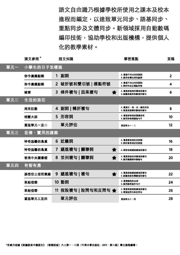 基礎練習高階_TOC_NKC_6a_1.jpg