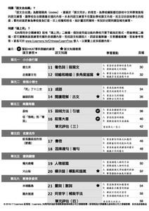 基礎練習高階_TOC_MO_5b_2.jpg