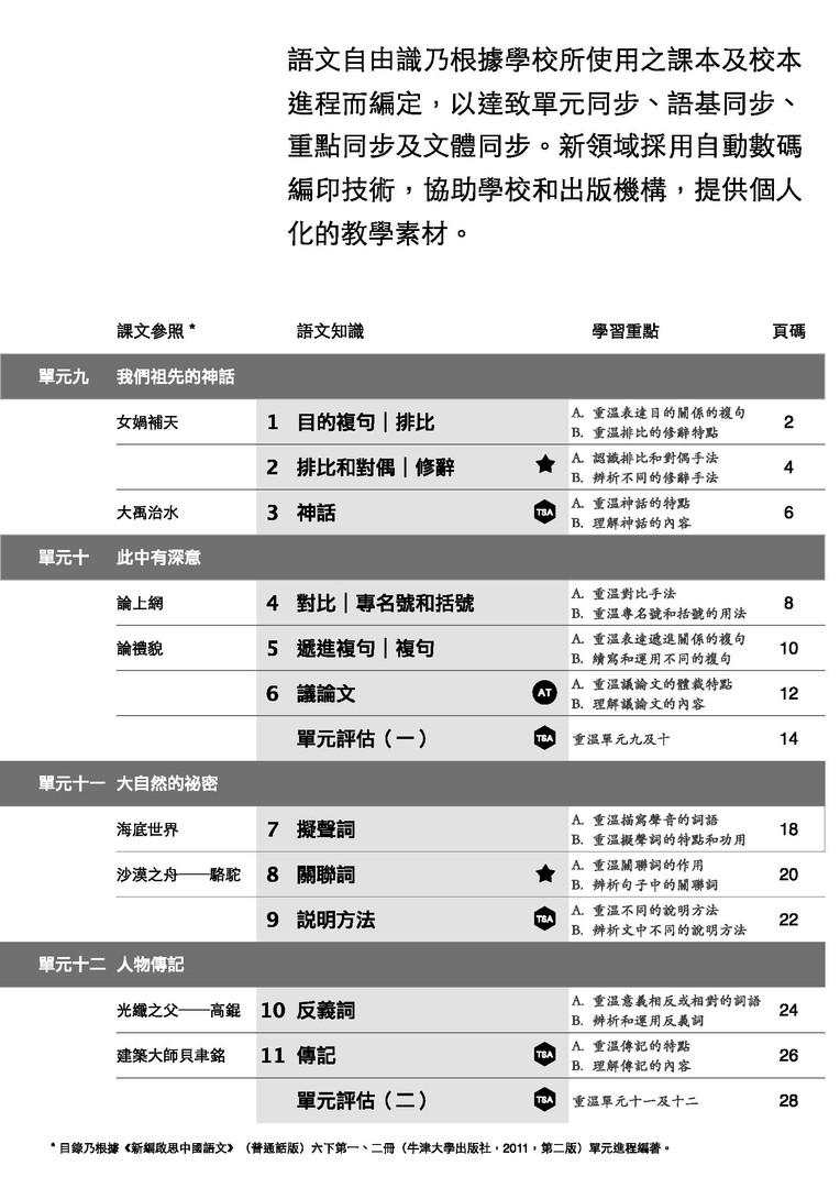 基礎練習高階_TOC_NKC_6b_1.jpg