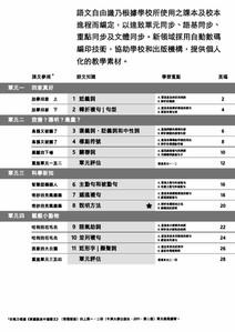 基礎練習高階_TOC_NKC_4a_1.jpg