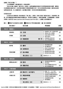 基礎練習高階_TOC_NKC_1a_2.jpg